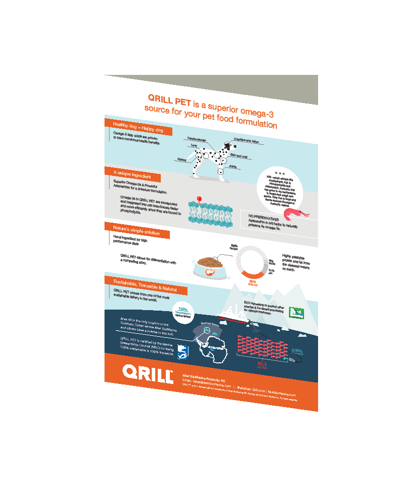 Infographic-QRILL-Pet.png