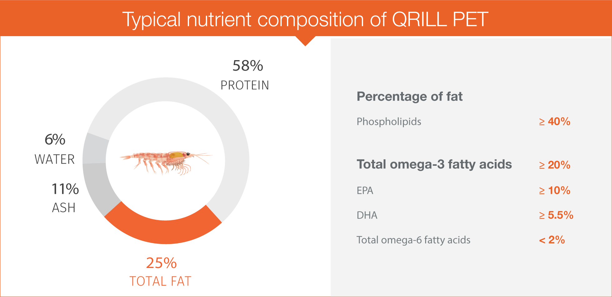 Qrill Pet Composition.png